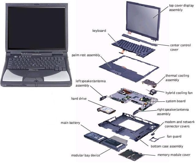 asus laptop parts diagram  asus  get free image about